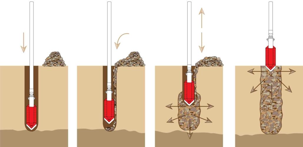 Top Feed Vibroflotation Method Illustration Drawing